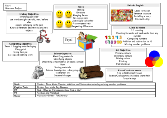 Year 1 curriculum letter