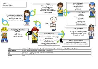 Year 1 curriculum letter term 2