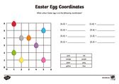 thumbnail of Easter Egg Coordinates Activity Sheet