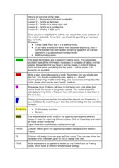 thumbnail of Remote Learning Weekly Overview 3 B